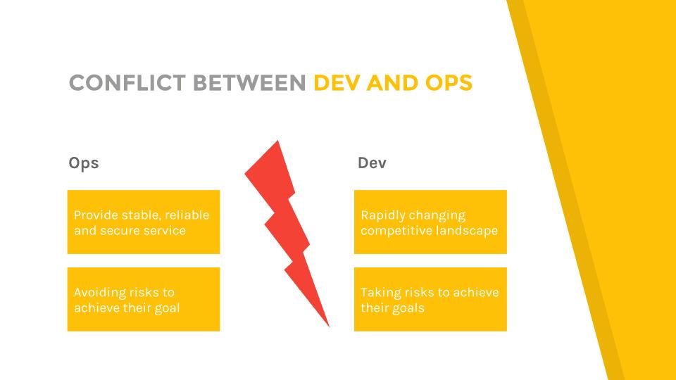 Dev vs. Ops