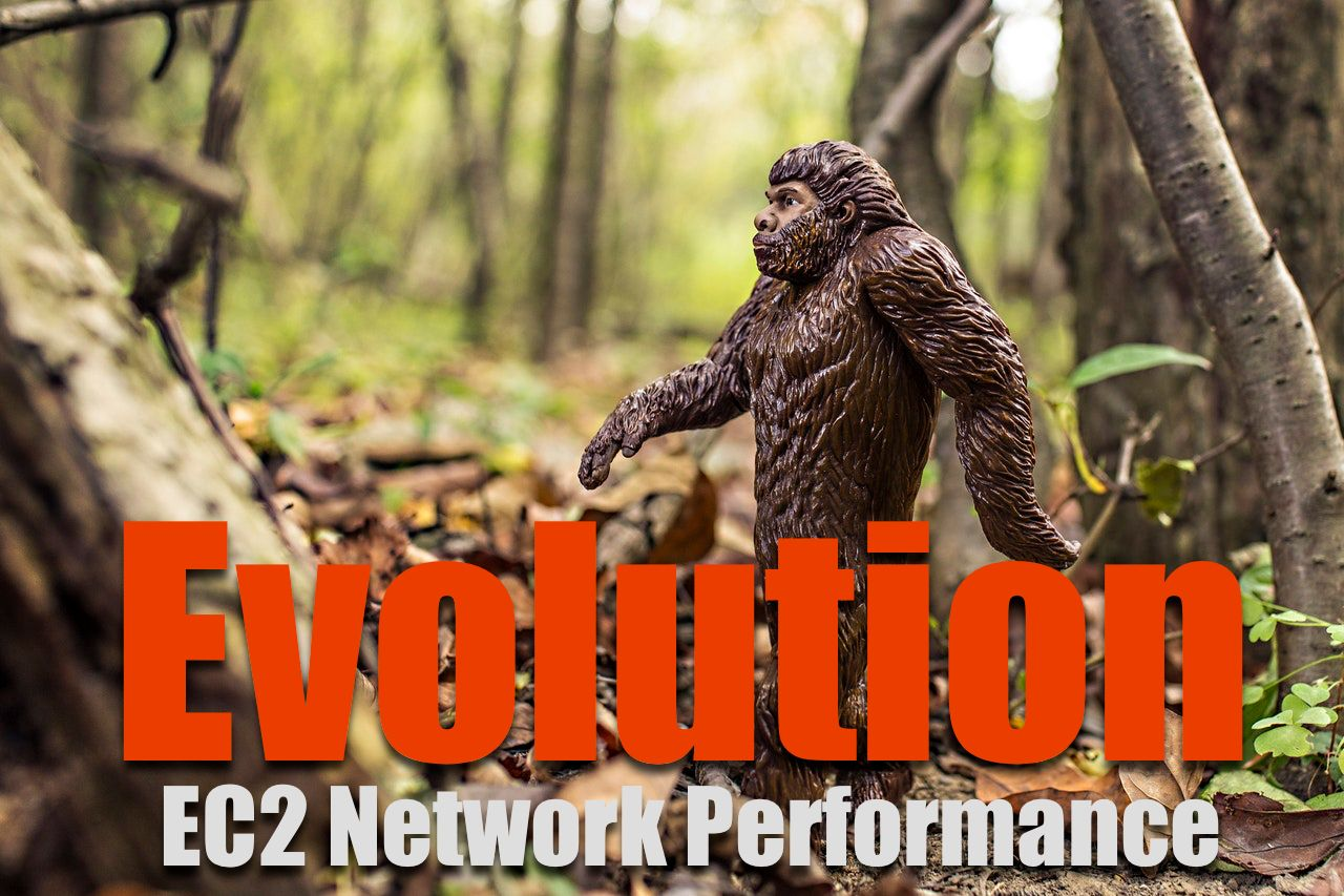 Evolution of the EC2 Network Performance